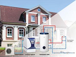 Logo 1a Installateur - HERGOUTH Installationen GmbH