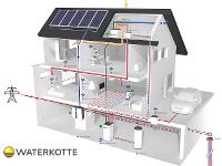 Das Schnauer-Systemhaus