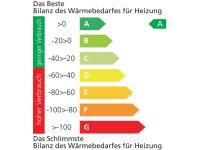 Vario Fenstertechnik GmbH