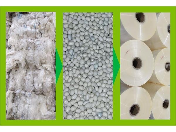 Recycling Kreislauf von LDPE Folien Abfall