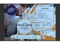 Seminarreihe: BESSER LEBEN!!!