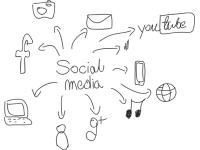 Social Media - soziale Medien