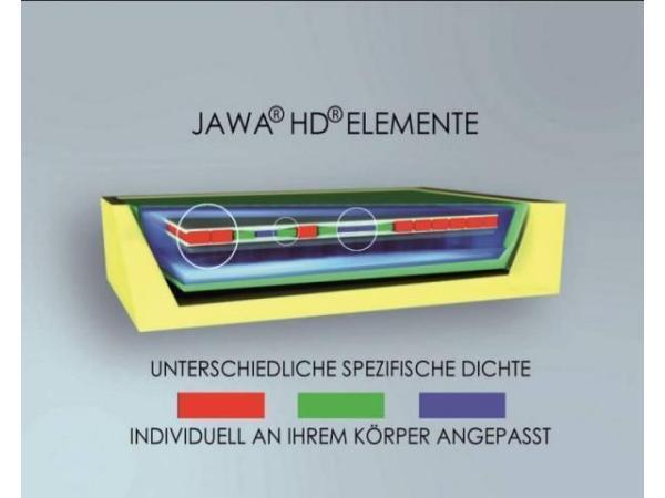 Vorschau - JAWA HD