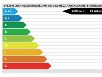 Energieplanung Richtarz - Ingenieurbüro