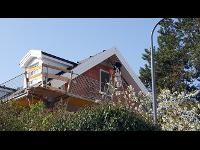 Dachgauben und Dachgiebel Nachher