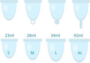 Menstruationstasse, Diva Cup, Hygieneartikel. Adobe Stock, (c) Amelie