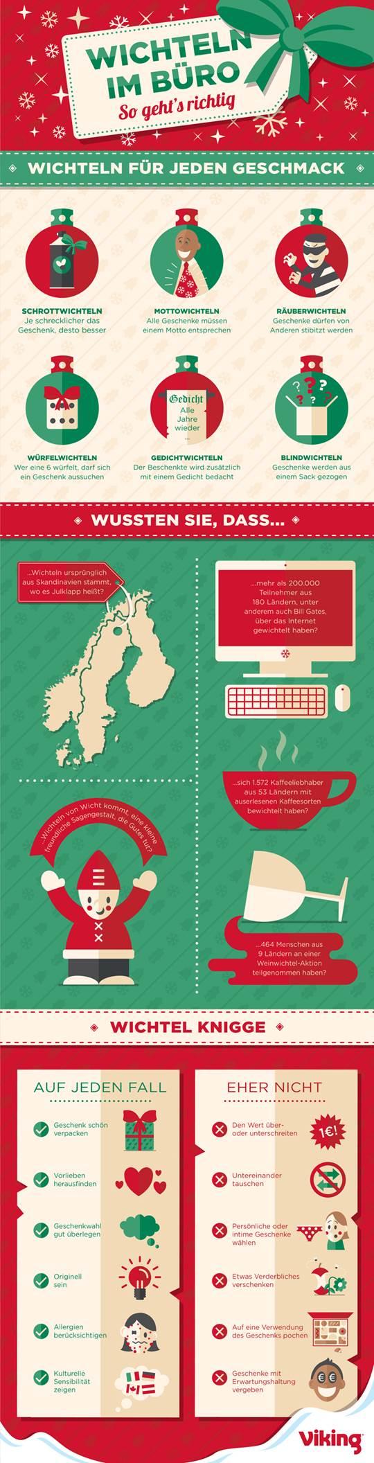 Geschenkideen Wichteln, Wichteln Infografik