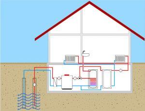 Grafik die die Wasserwärmepumpe erklärt