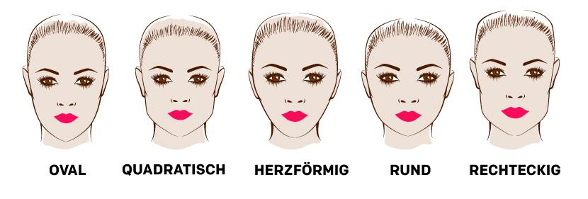 Gesichtsform oval, quadratisch, herzförmig, rund, eckig und passende Stirnfransen