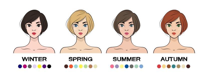Haaren welche farbe passt zu roten Welche Haarfarbe