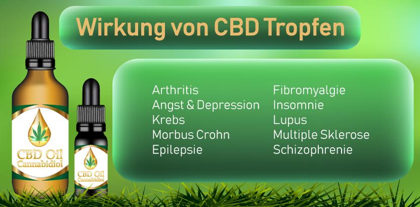 Mögliche Wirkung und Einsatzgebiete von CBD (Cannabidiol)