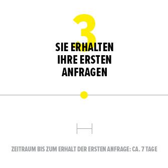 neukundenanfragen-mobile-step3