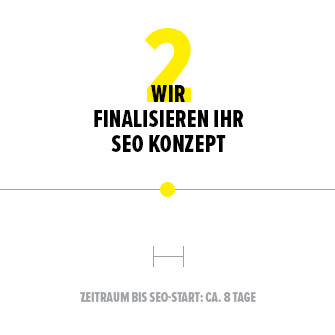 seo-mobile-step2-neuneu