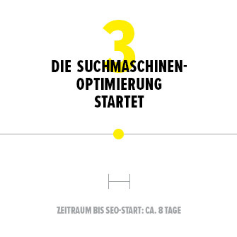 seo-mobile-step3-neuneu