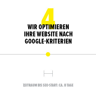 seo-mobile-step4-neuneu