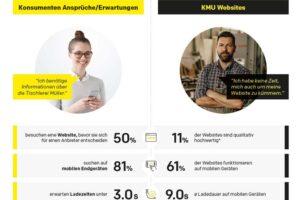 John Goddard: KMU-Webseiten sind für Konsumenten unsichtbar!
