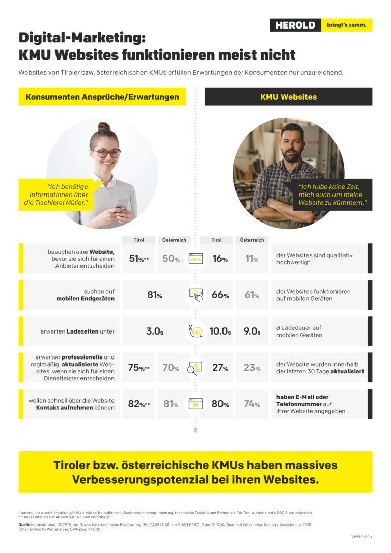Tirol Website_Infografik_20190710_Seite_1