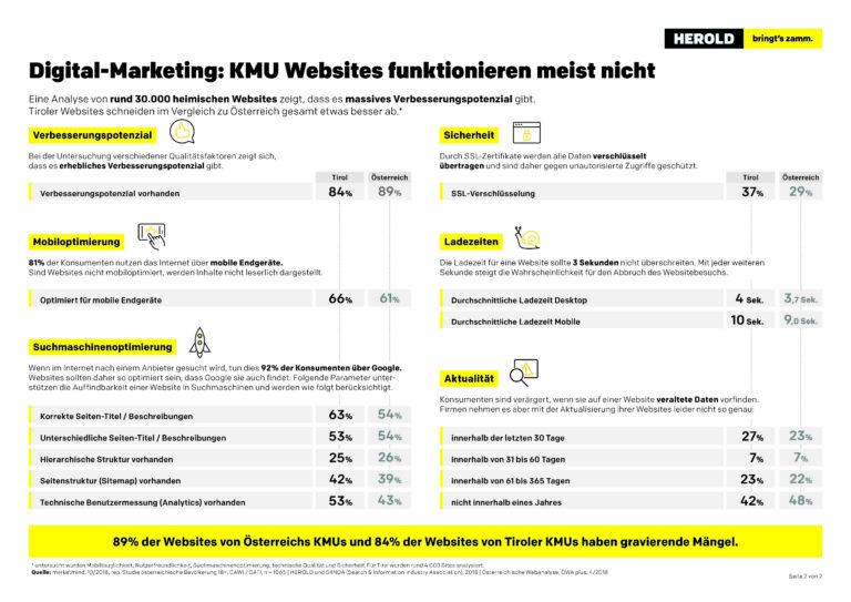 Tirol Website_Infografik_20190710_Seite_2
