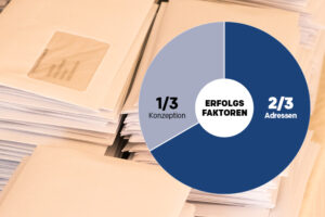 B2B Print-Mailings: Mit Firmendaten zum Erfolg!