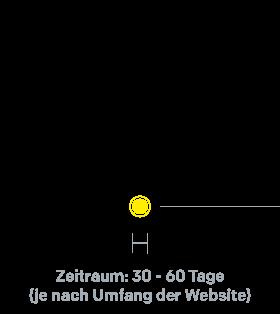 Infografik_So_funktionierts_Website_Mobil