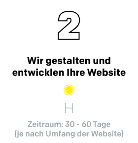 Infografik_So_funktionierts_Website_Mobil2