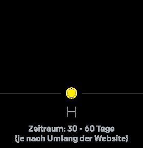 Infografik_So_funktionierts_Website_Mobil3