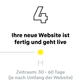 Infografik_So_funktionierts_Website_Mobil4
