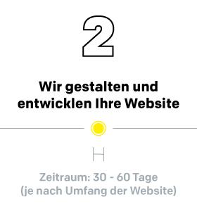 Infografik_So_funktionierts_Website_Mobil_2