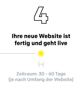 Infografik_So_funktionierts_Website_Mobil_4