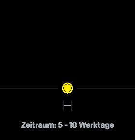 Infografik_So_funktionierts_ecomm_Mobil_3