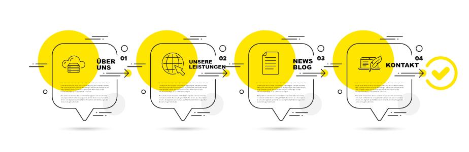 Beispiel für logischen Aufbau der Seitenstruktur einer Firmen-Homepage mit relevanten Unterseiten.