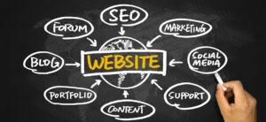 Nachteile einer alten Website