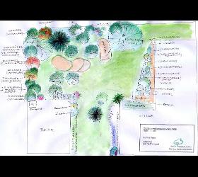 Detailierte Gartenplanung