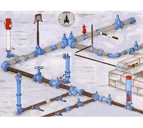 Ortswasserverlegung - Installation