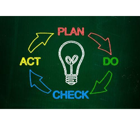 Managementsystem nach ISO 9001, 14001 oder 50001
